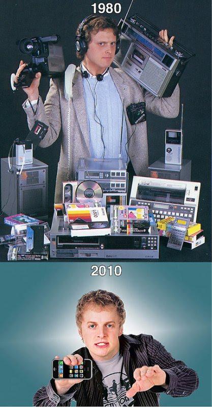 http://compraestranha.com/wp2/wp-content/uploads/2010/06/1980-2010_iphone.jpg